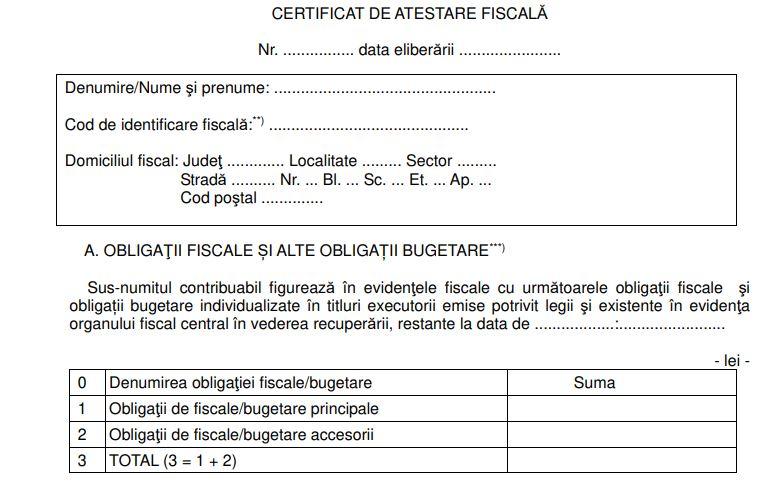 Certificatul de atestare fiscala, pe lista de modificari a Fiscului
