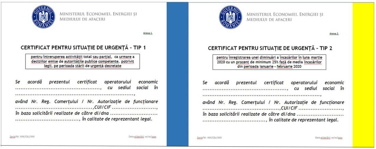 Certificatele de Situatie de Urgenta NU mai sunt necesare pentru obtinerea somajului tehnic. Dar in ce cazuri pot fi utilizate?