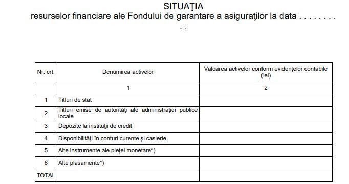 A intrat in vigoare Norma nr. 24/2019 privind Fondul de garantare a asiguratilor. Ce prevederi are